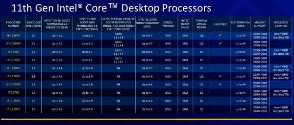 Intel 11 gen. (3)