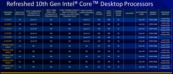 Intel 11 gen. (6)