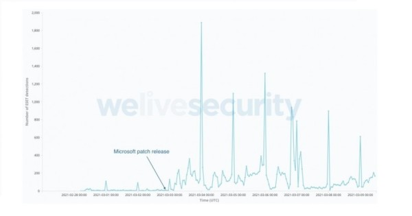Najmanje 10 hakerskih grupa (4)