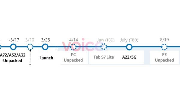 Samsung-Leaked-2021-roadmap (1)