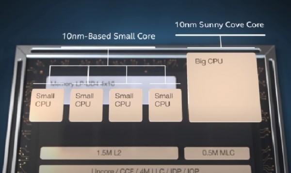 U studenom lansiranje 12. generacije Alder Lake, DDR5 i PCIe 5.0