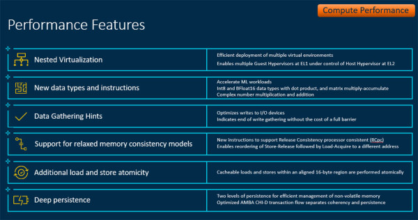 Arm prikazuje Neoverse N2  prvi CPU koji koristi novu Arm v9 arhitekturu (4)