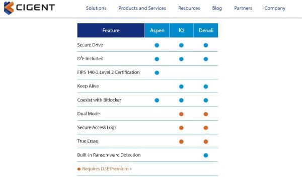 Cigent-Secure-SSD (2)