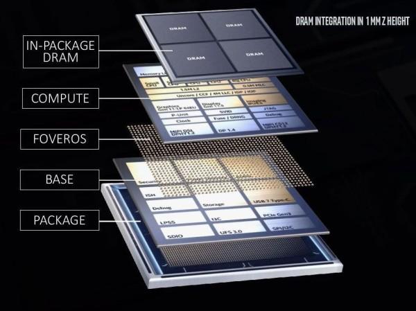 Dizajn_procesora_za_prijenosnike_lakefield_package