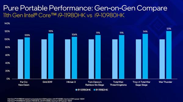Intel_H45_3