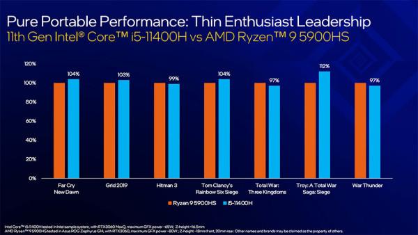Intel_H45_4