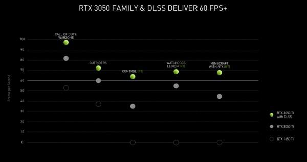 Nvidia_RTX3050_Mobile_2