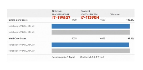 Intel i7-11390H mobilni procesor_1