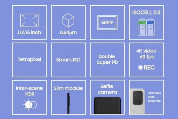 Samsungov novi foto senzor čini mobitele lakšima i tanjima_2