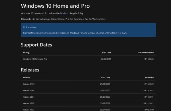 Poznat je EOL datum za Windowse 10