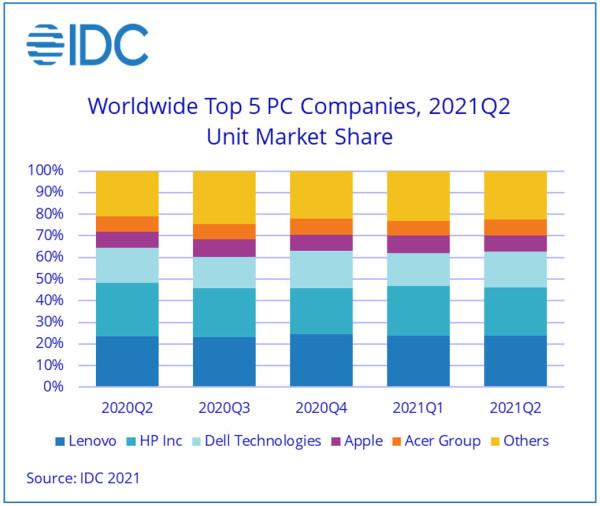 IDC_2021 (3)
