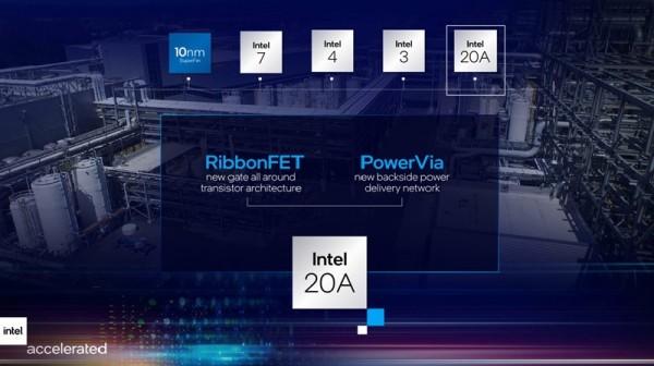 Intel_preimenovanje_procesa_Intel20A