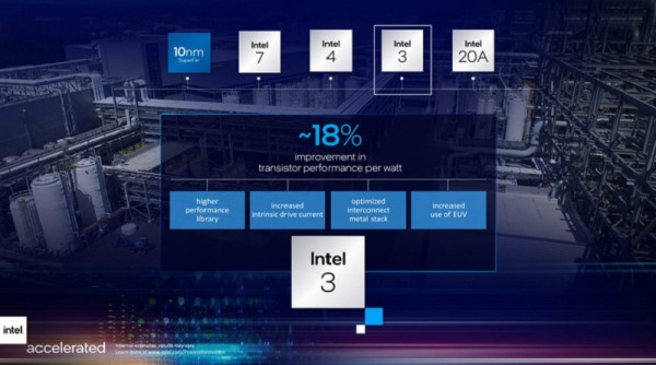 Intel_preimenovanje_procesa_Intel3