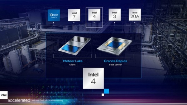 Intel_preimenovanje_procesa_Intel5