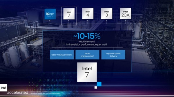 Intel_preimenovanje_procesa_Intel7
