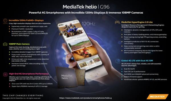 Objavljeni MediaTek Helio G88  i  G96 (2)