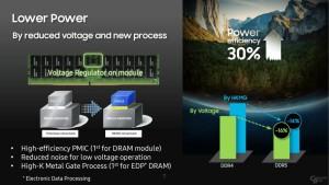 Samsung potvrđuje  8-slojni  TSV DDR5 memorijski modul od  512 GB (3)