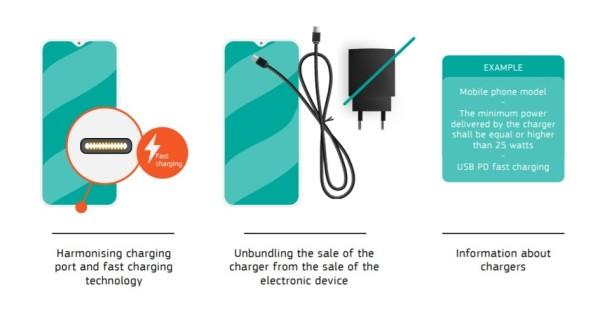 EU  USB Type-C i (2)