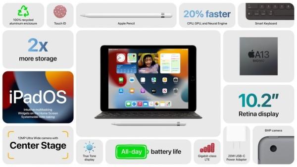 iPad9_specke (1)