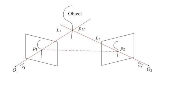 lasersko fokusiranje